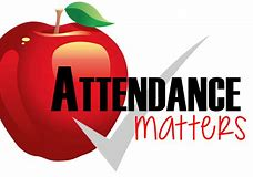 Do you think attendance at school really matters?